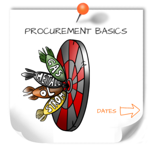 Procurement basics post3